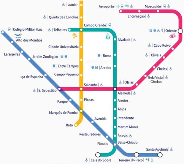 리스본의 Metro Map.