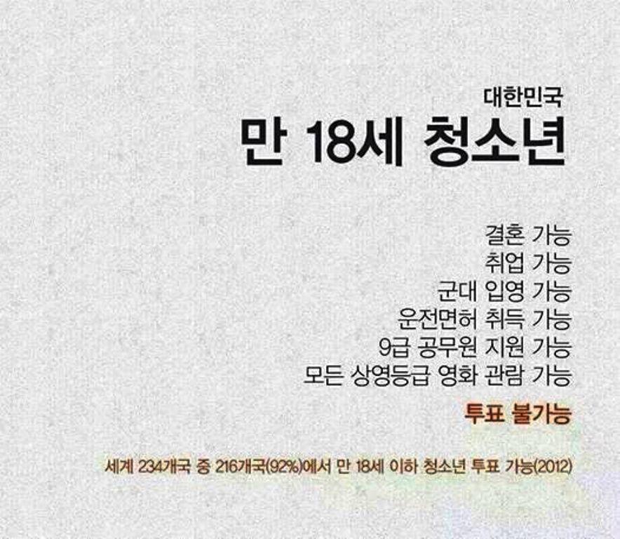 대한민국 만 18세 청소년의 현실