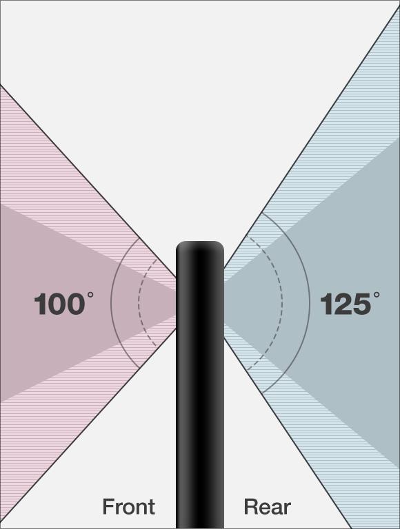 LG G6은 후면 듀얼 카메라의 광각에 일반각과 동일한 1,300만 화소 고화질을 채택했다. 이는 광각 카메라로 넓게 펼쳐진 풍경 등을 찍을 때도 고화질로 촬영하길 원하는 소비자들의 목소리를 적극 반영, 광각의 활용도를 높인 것이다. 또 LG G6는 후면 광각 카메라에 사람의 시야각과 가장 유사한 125도의 화각을 채택, 사용자가 눈으로 보는 장면을 직관적으로 촬영할 수 있으며 사진 가장자리의 왜곡도 줄였다.